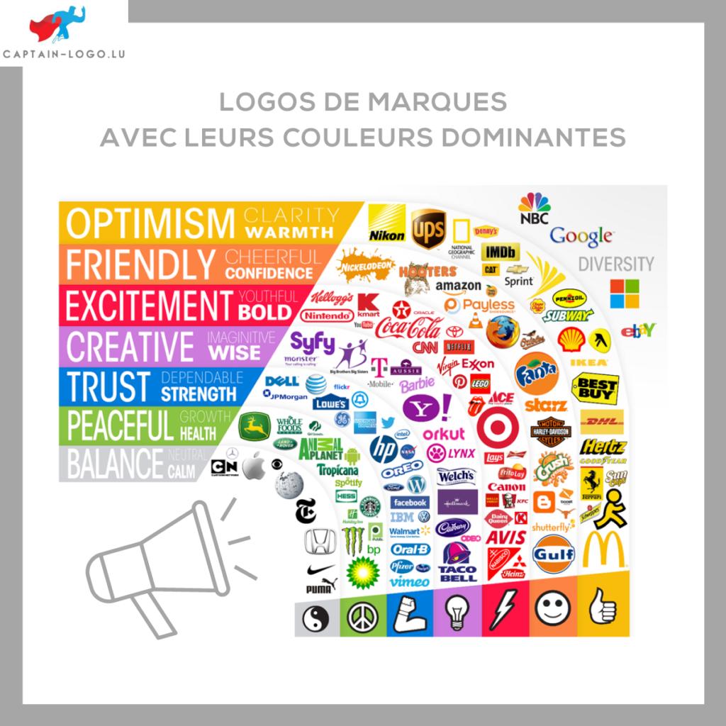 Illustration expliquant les logos des marques et leurs couleurs dominantes
